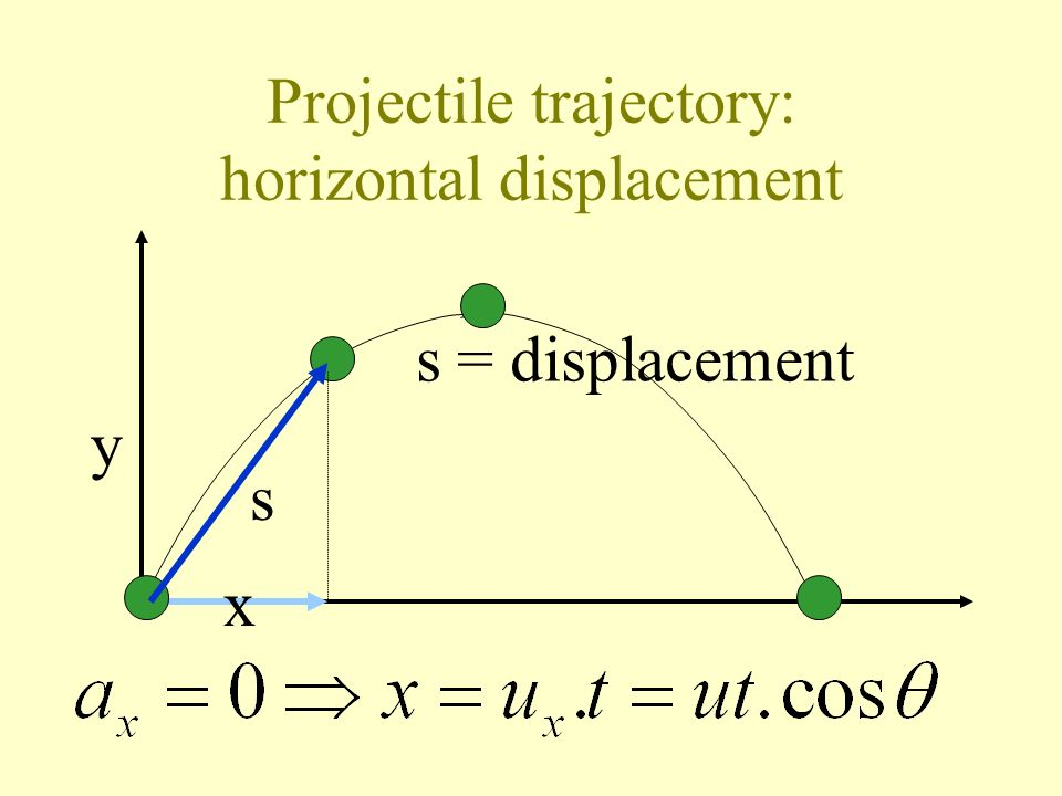 Projectile trajectory: horizontal displacement