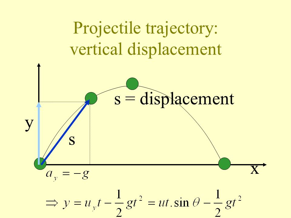 Projectile trajectory: vertical displacement