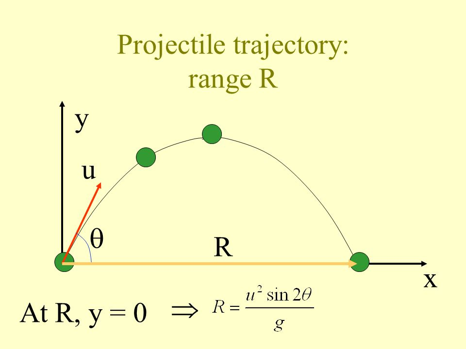 Projectile trajectory: range R