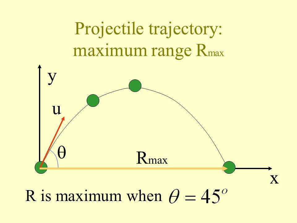 Projectile trajectory: maximum range Rmax