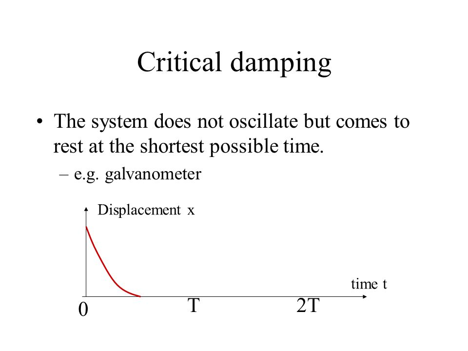 Critical damping The system does not oscillate but comes to rest at the shortest possible time. e.g. galvanometer.