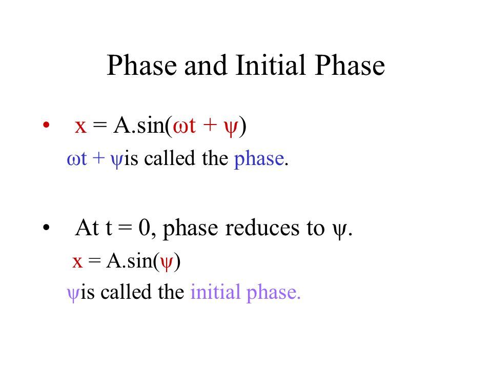 Phase and Initial Phase