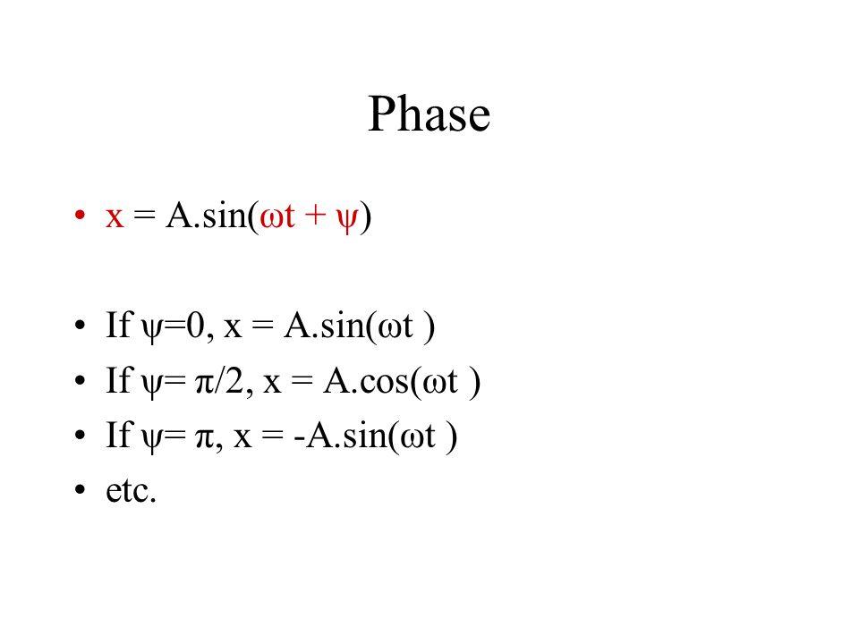 Phase x = A.sin(ωt + ψ) If ψ=0, x = A.sin(ωt )