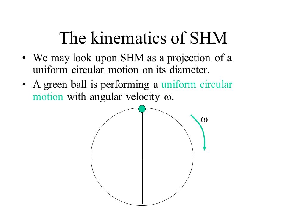 The kinematics of SHM We may look upon SHM as a projection of a uniform circular motion on its diameter.
