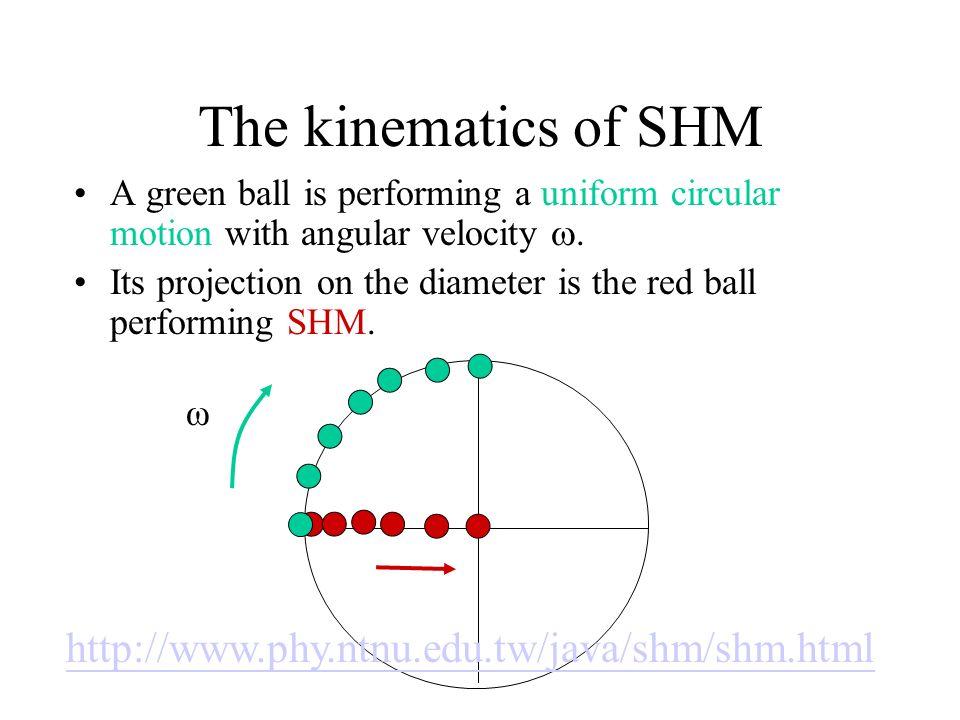 The kinematics of SHM http://www.phy.ntnu.edu.tw/java/shm/shm.html