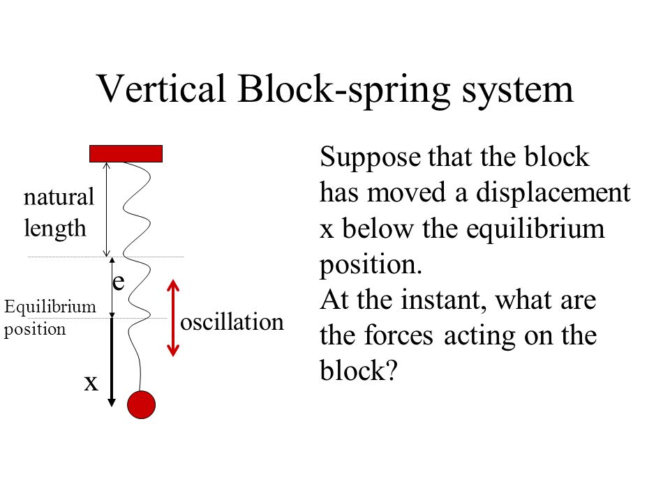 Vertical Block-spring system