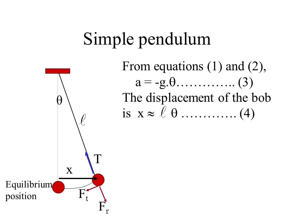 Simple pendulum From equations (1) and (2), a = -g.………….. (3)