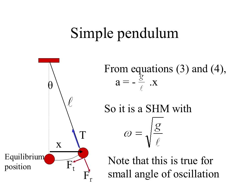 Simple pendulum From equations (3) and (4), a = - .x θ