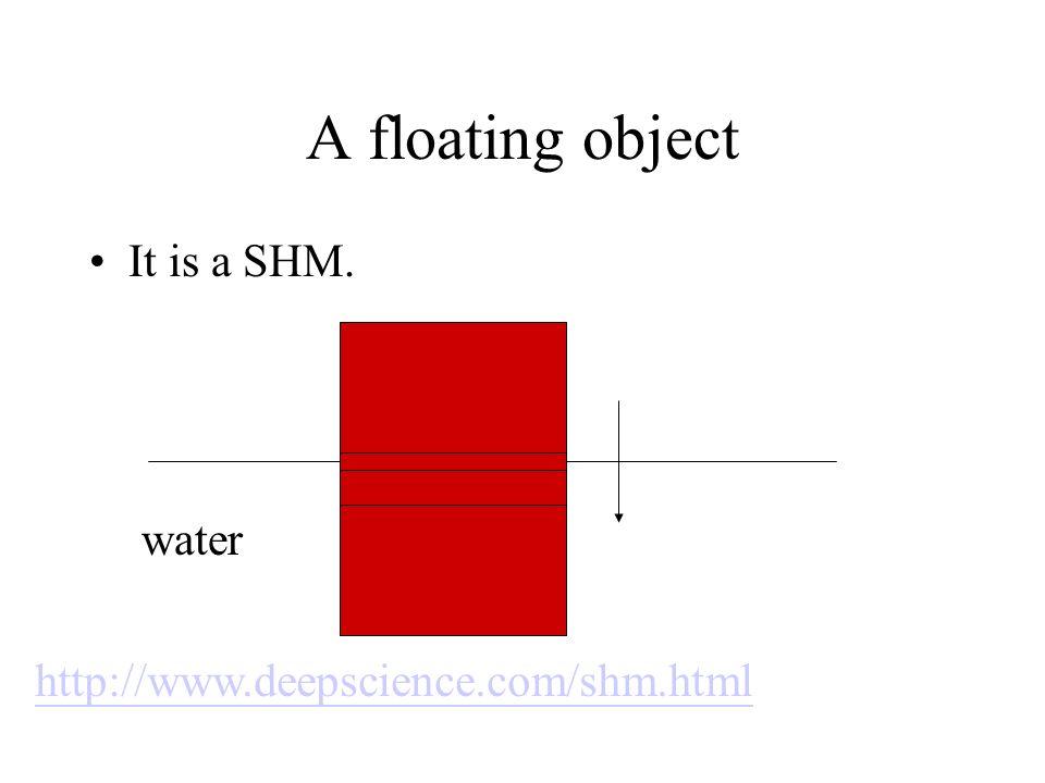 A floating object It is a SHM. water