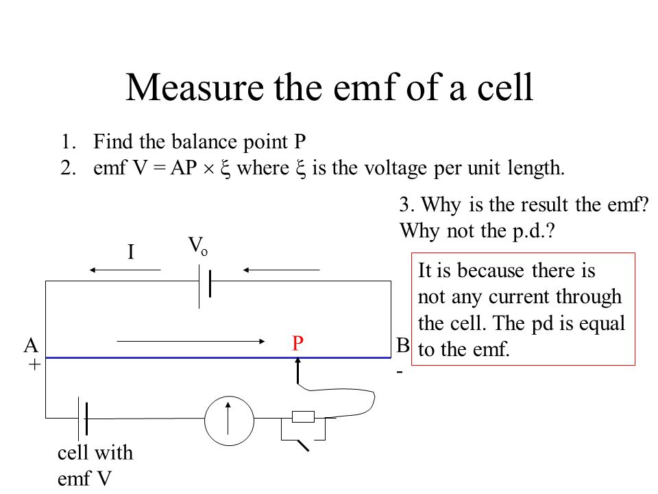 Measure the emf of a cell