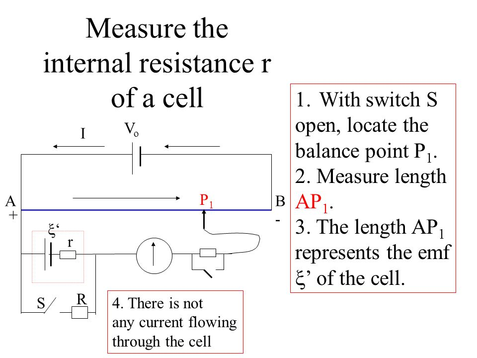 Measure the internal resistance r of a cell