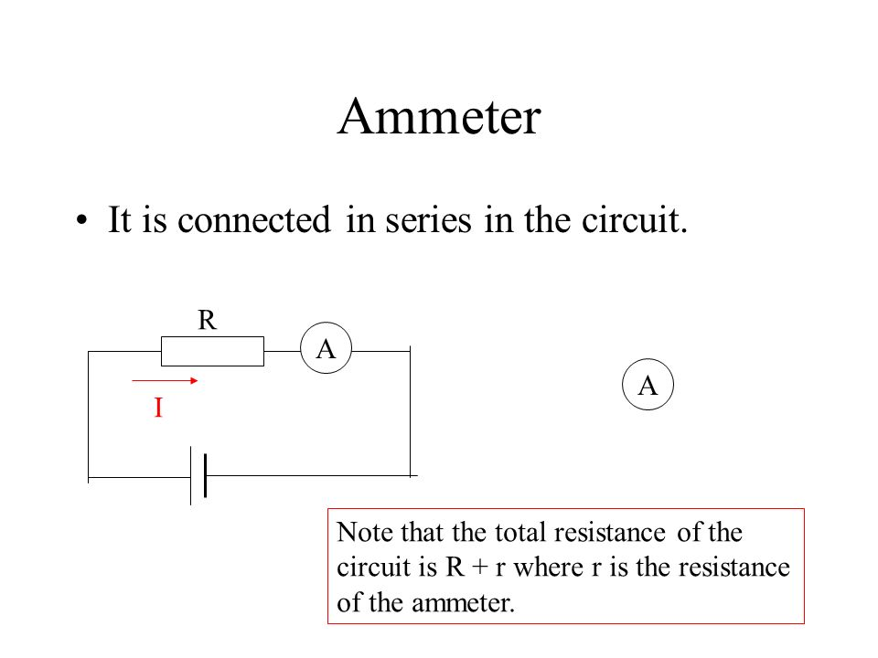 Ammeter It is connected in series in the circuit. R A A I