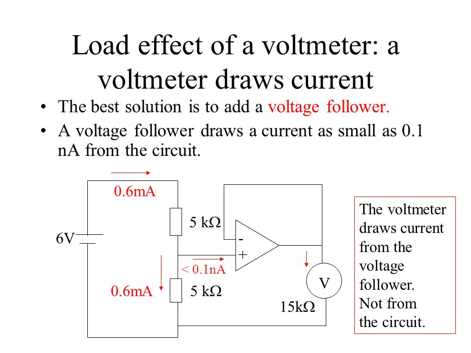 Load effect of a voltmeter: a voltmeter draws current