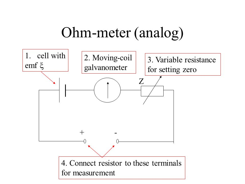 Ohm-meter (analog) cell with emf  2. Moving-coil galvanometer
