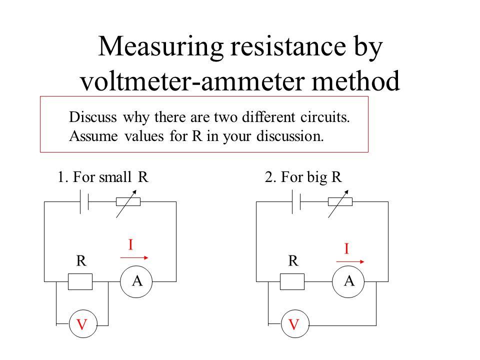 Measuring resistance by voltmeter-ammeter method