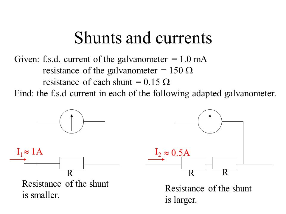 Shunts and currents Given: f.s.d. current of the galvanometer = 1.0 mA