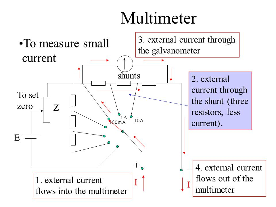 Multimeter To measure small current 3. external current through