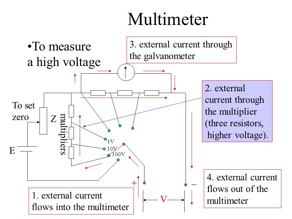 Multimeter To measure a high voltage 3. external current through
