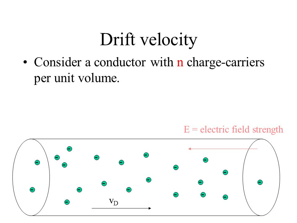 Drift velocity Consider a conductor with n charge-carriers per unit volume. E = electric field strength.