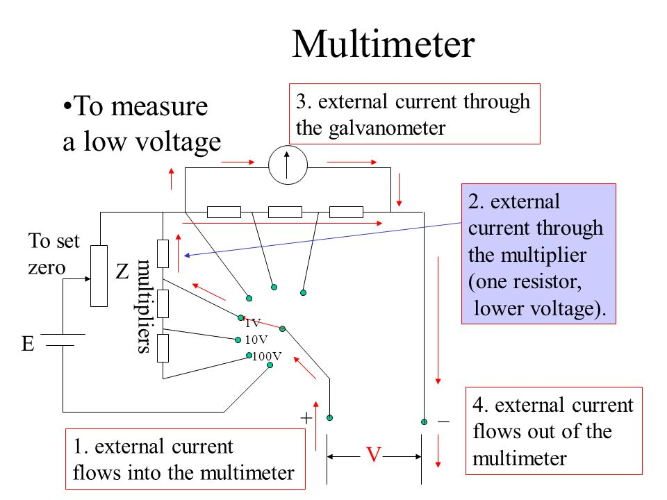 Multimeter To measure a low voltage 3. external current through