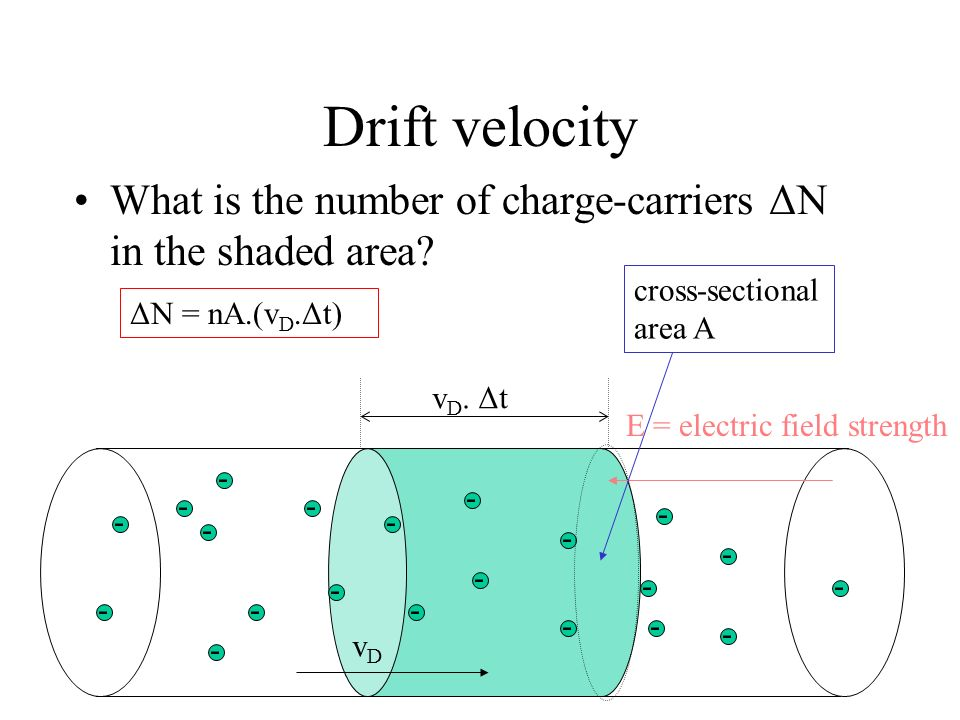 Drift velocity What is the number of charge-carriers ΔN in the shaded area cross-sectional. area A.