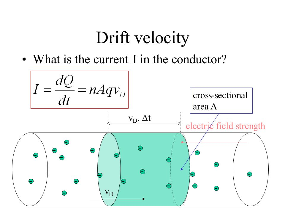 Drift velocity What is the current I in the conductor cross-sectional