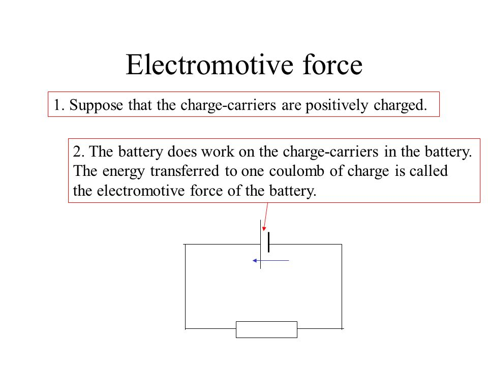 Electromotive force 1. Suppose that the charge-carriers are positively charged. 2. The battery does work on the charge-carriers in the battery.