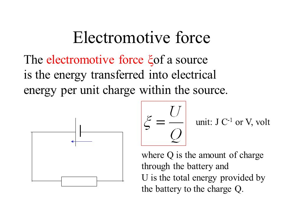 Electromotive force The electromotive force ξof a source