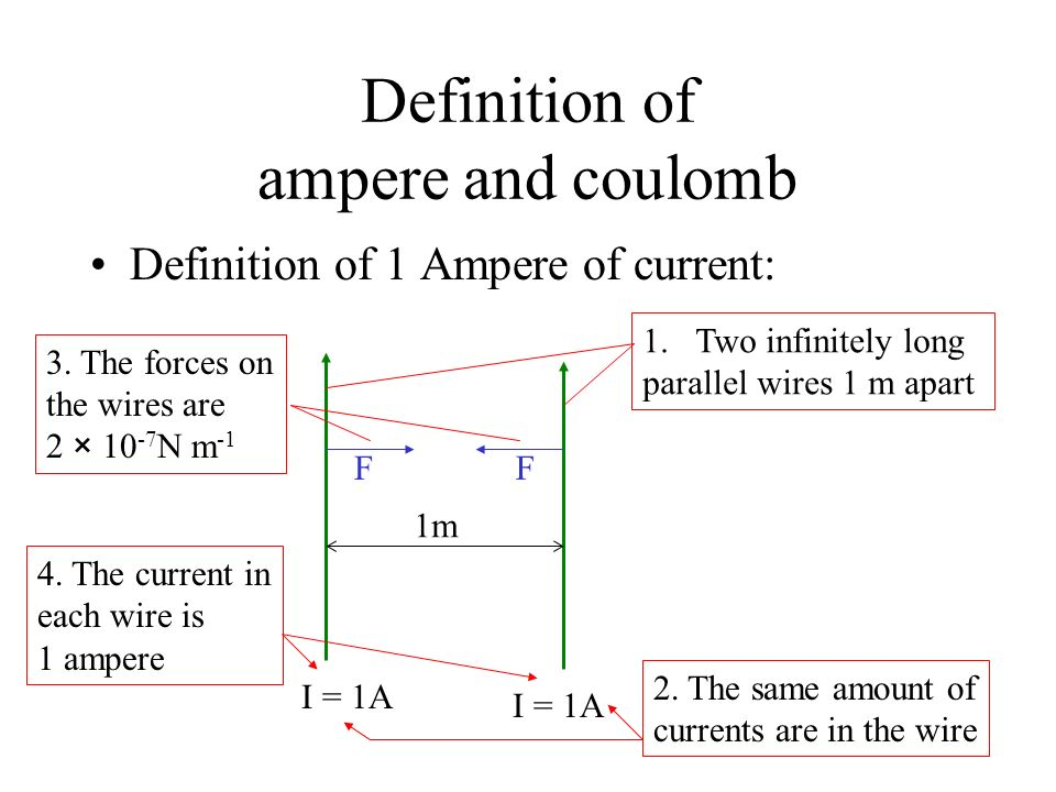 Definition of ampere and coulomb