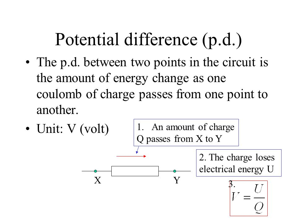 Potential difference (p.d.)