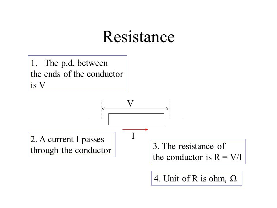 Resistance The p.d. between the ends of the conductor is V V I