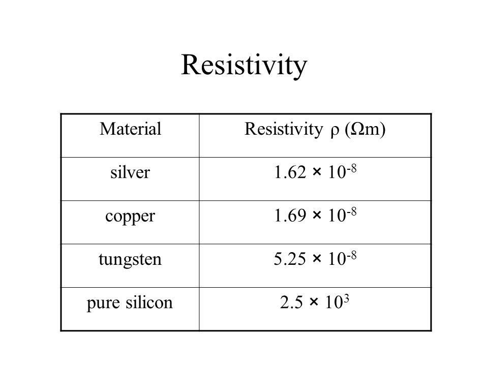 Resistivity Material Resistivity ρ (Ωm) silver 1.62 × 10-8 copper