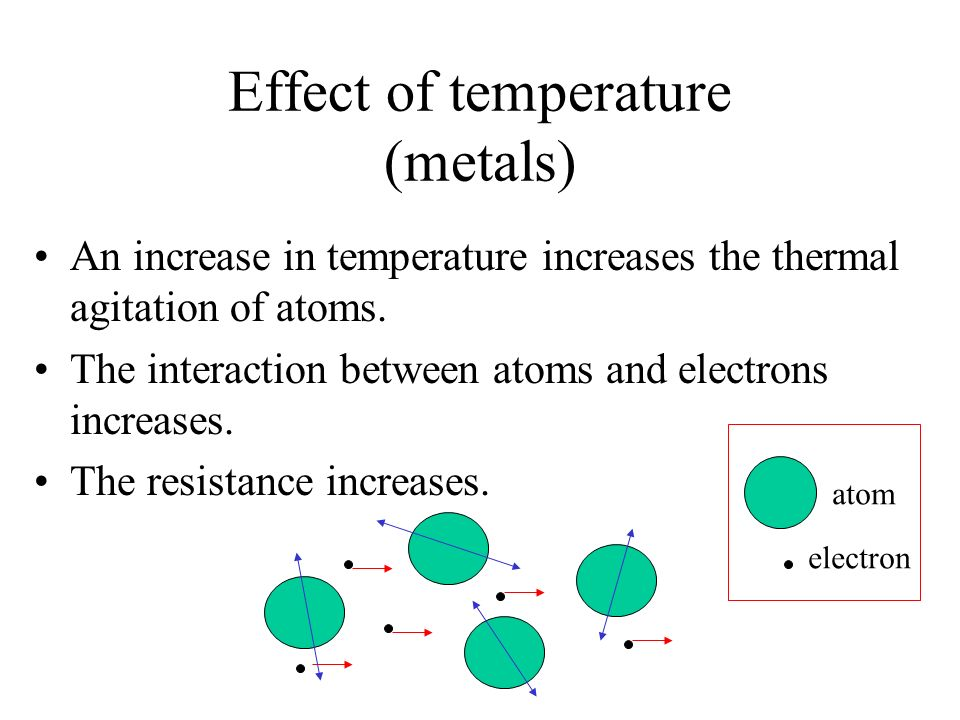 Effect of temperature (metals)
