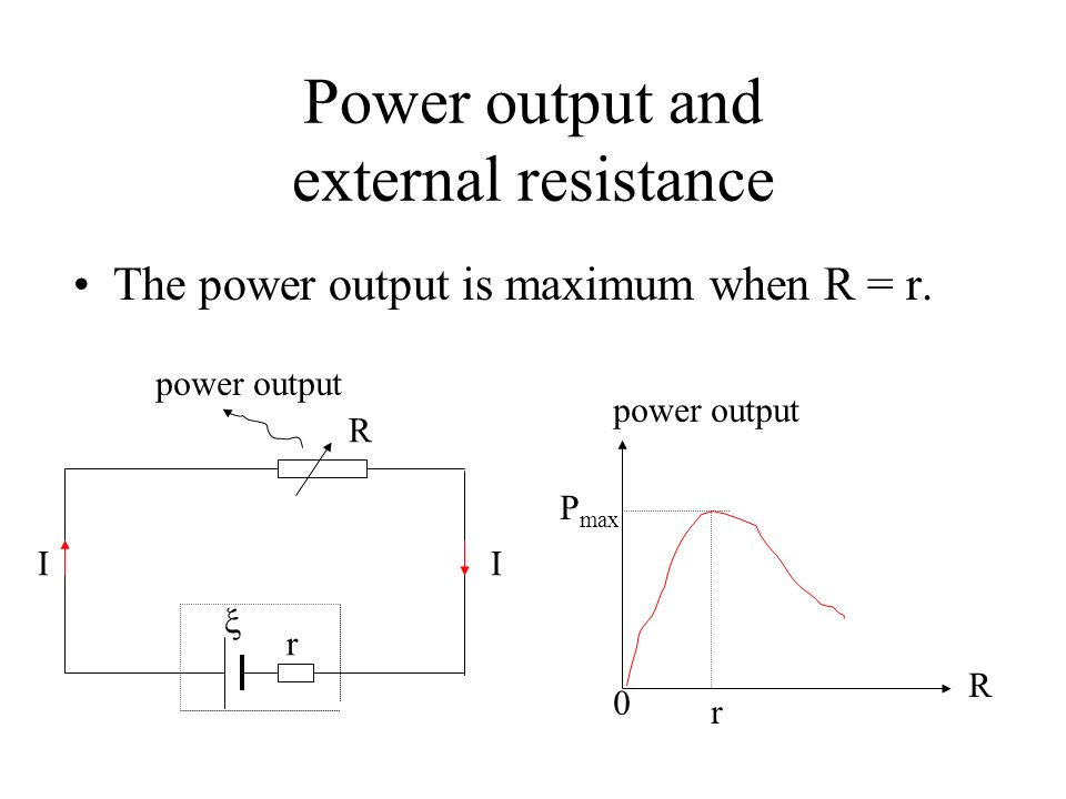 Power output and external resistance