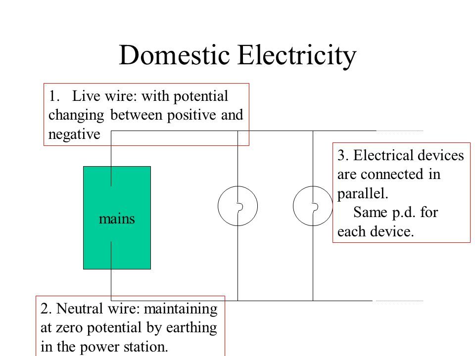 Domestic Electricity Live wire: with potential