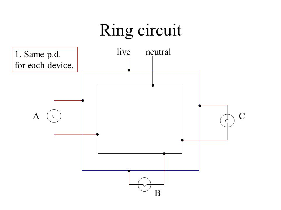 Ring circuit live neutral A B C 1. Same p.d. for each device.