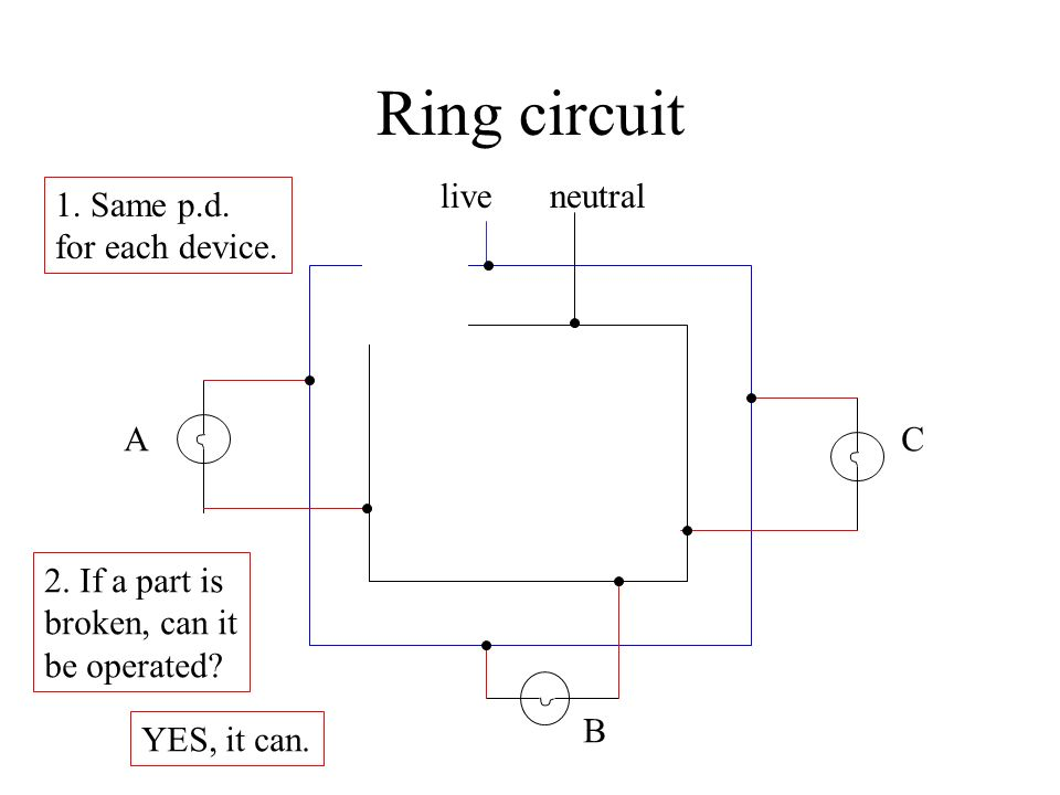 Ring circuit live neutral 1. Same p.d. for each device. A C