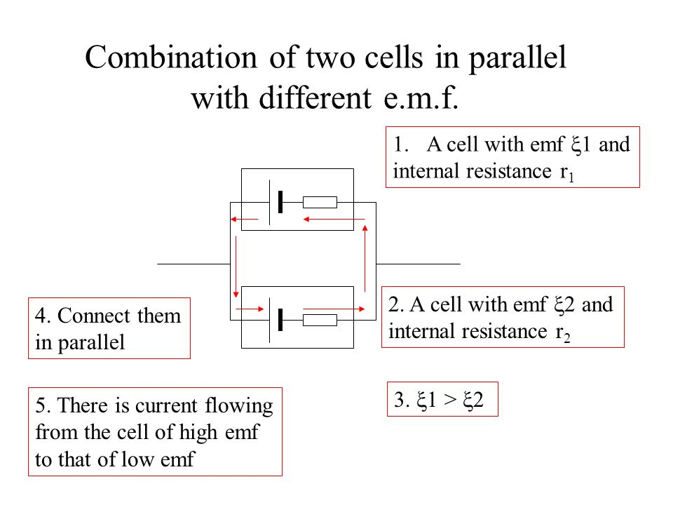 Combination of two cells in parallel with different e.m.f.