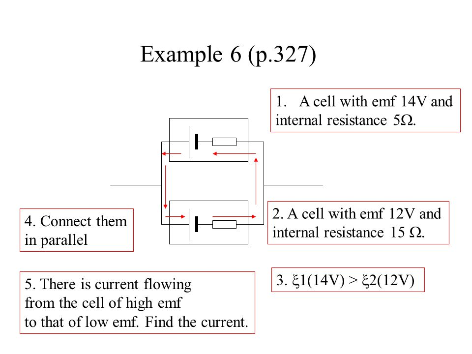 Example 6 (p.327) A cell with emf 14V and internal resistance 5.