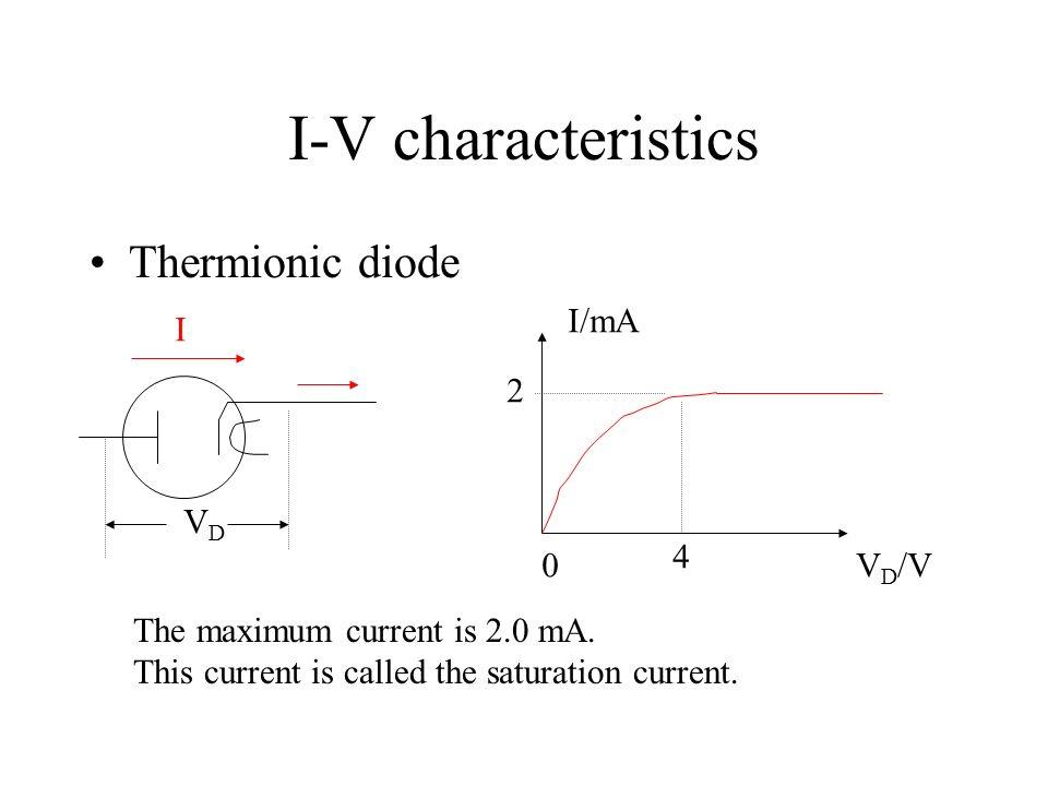I-V characteristics Thermionic diode I/mA I 2 VD 4 VD/V