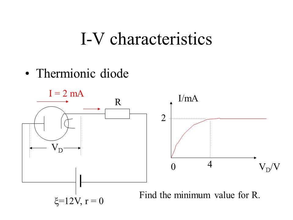 I-V characteristics Thermionic diode I = 2 mA I/mA R 2 VD 4 VD/V