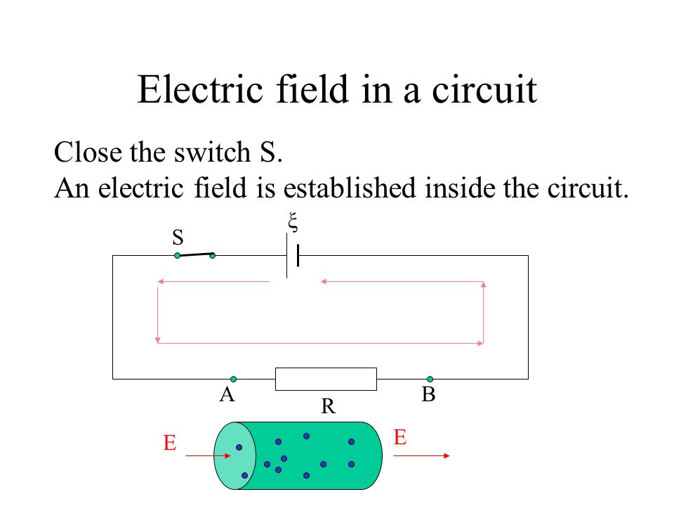 Electric field in a circuit