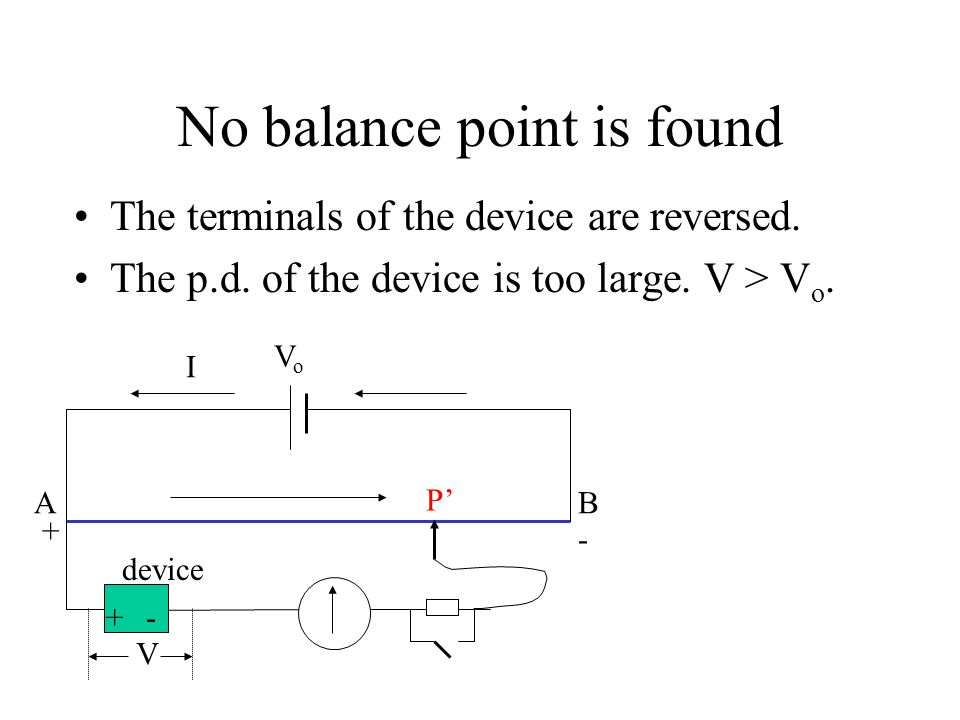 No balance point is found