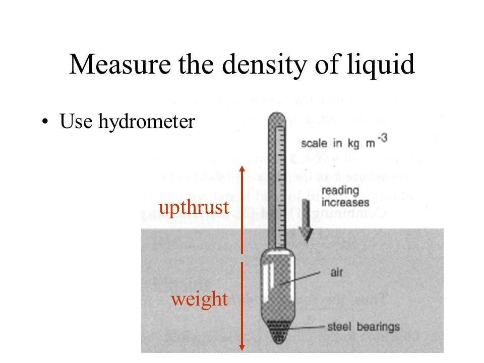 Measure the density of liquid