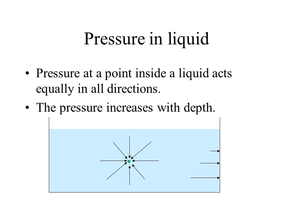 Pressure in liquid Pressure at a point inside a liquid acts equally in all directions.