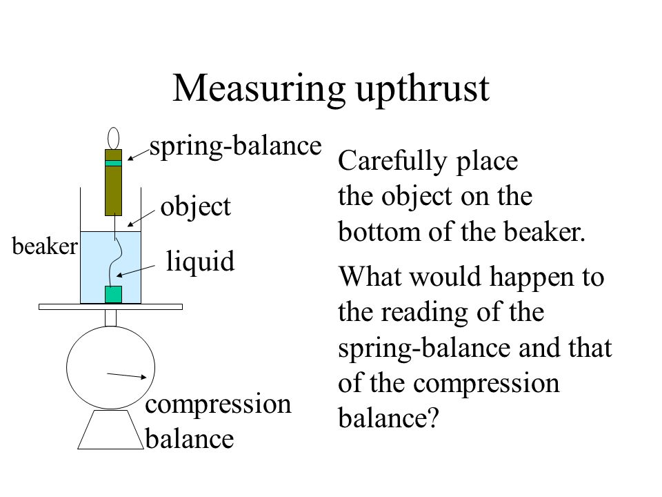 Measuring upthrust spring-balance Carefully place the object on the