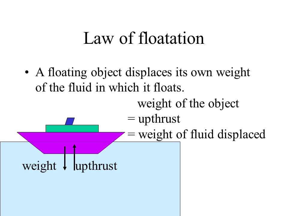 Law of floatation A floating object displaces its own weight of the fluid in which it floats. weight of the object.