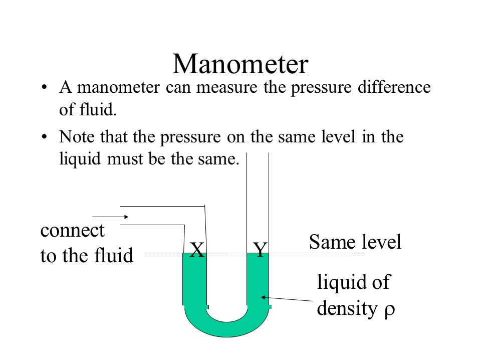 Manometer liquid of density  connect to the fluid Same level X Y