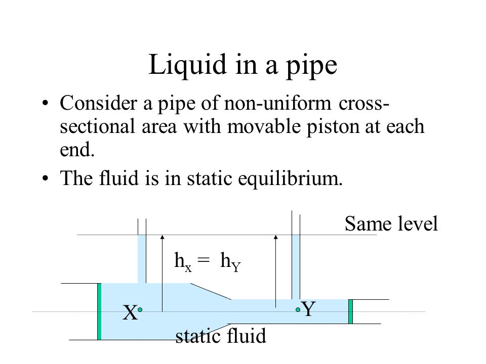 Liquid in a pipe Consider a pipe of non-uniform cross-sectional area with movable piston at each end.