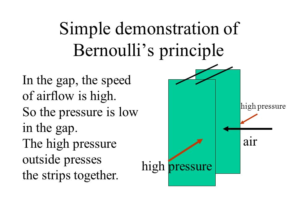 Simple demonstration of Bernoulli's principle